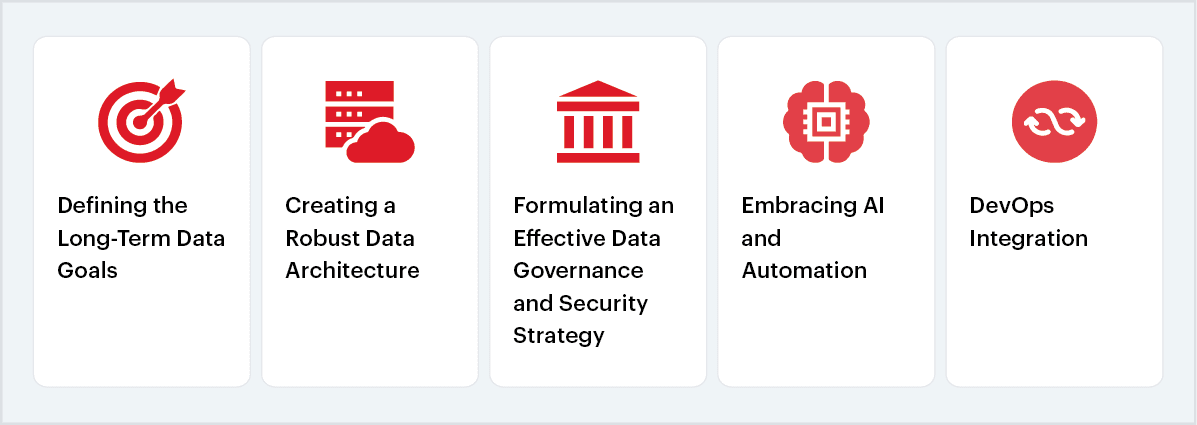 Best practices for building data lake practices